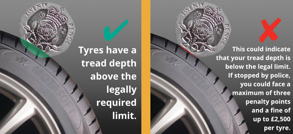 Tread depth Tyres Whitwick